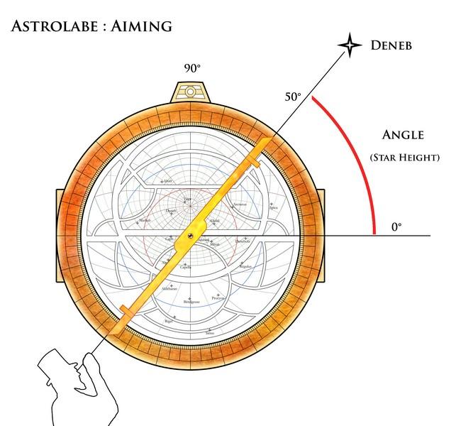 Astrolabe-utilisation-1-senarius