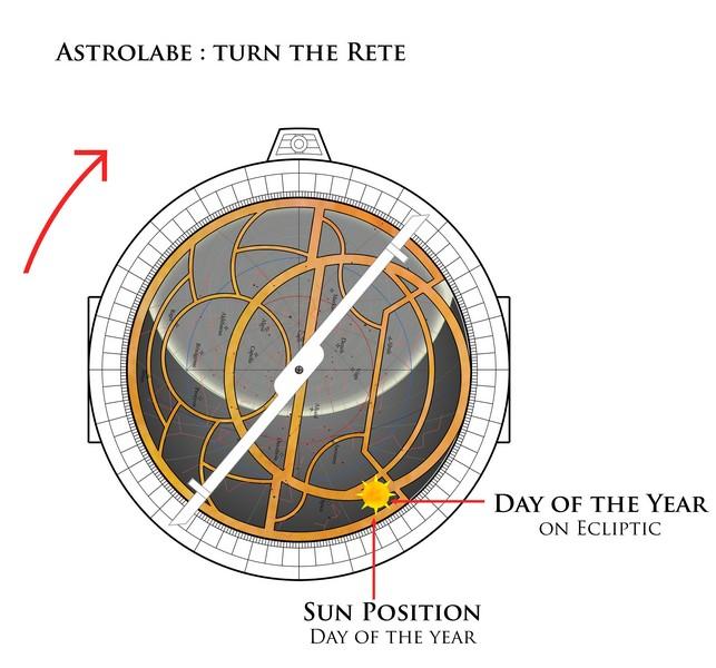 Astrolabe-utilisation-2-senarius