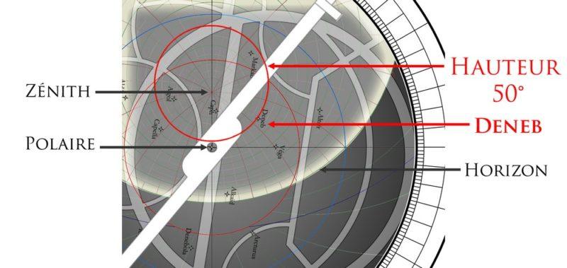 Astrolabe-utilisation_2zoom-senarius