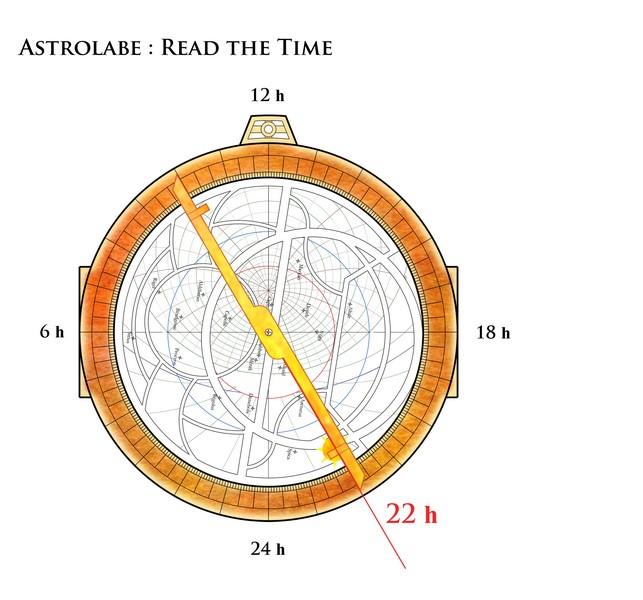 Astrolabe-utilisation-3-senarius