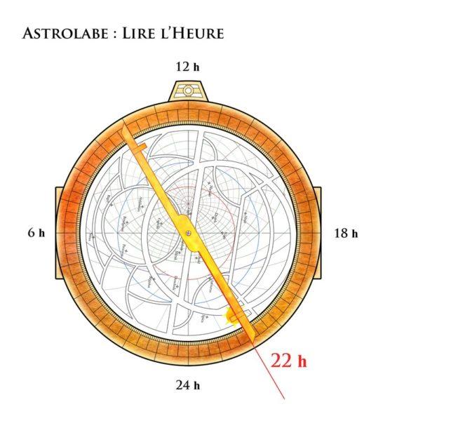 Astrolabe-utilisation_3-senarius