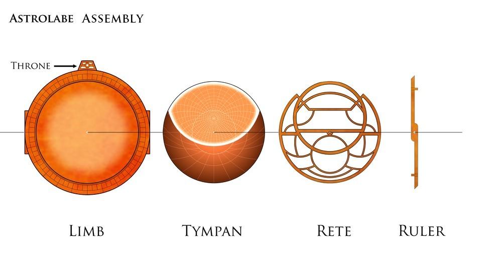 Astrolabe-shema-senarius