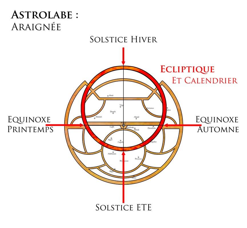 Astrolabe-araignee-ecliptique-senarius