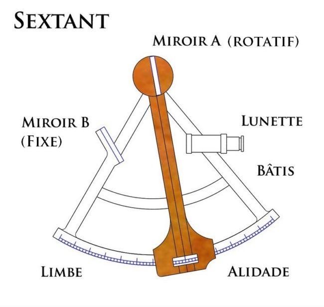 sextant-standard-senarius